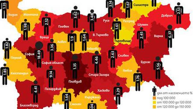 Bulgaria el país cuya población disminuye de forma más rápida