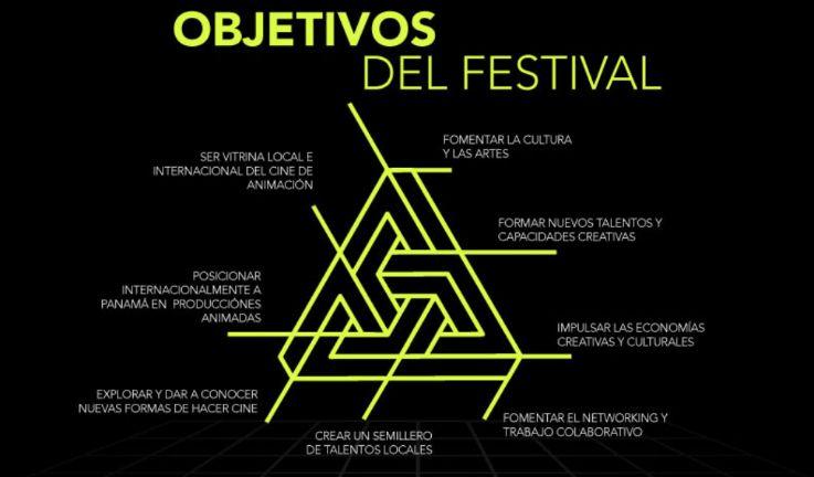 Primer Festival Internacional de Cine de Animación se realiza en Panamá