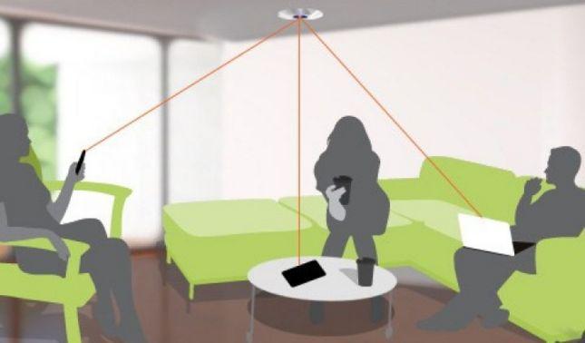 rceni - Wi-Charge - qué- es -y -en -qué -consiste- su -tecnología -