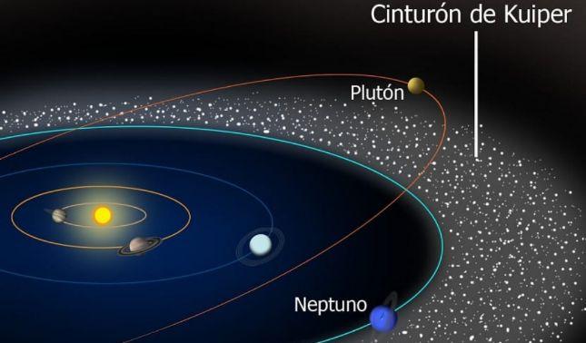 rceni - Amoníaco en Plutón -indicaría- la -presencia-de -un -océano -oculto-