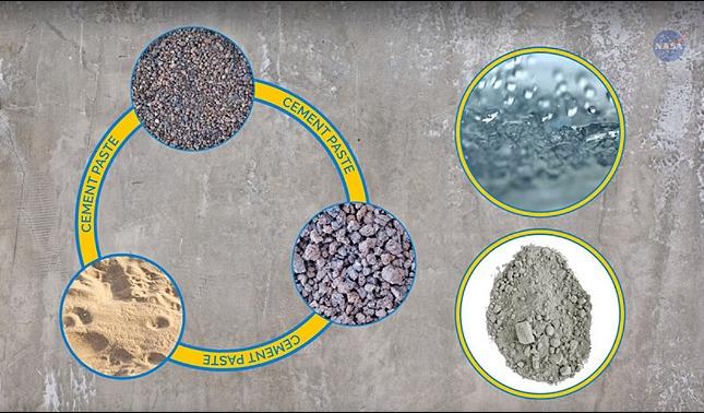 rceni - Cemento en el espacio -astronautas -lograron -crearlo-