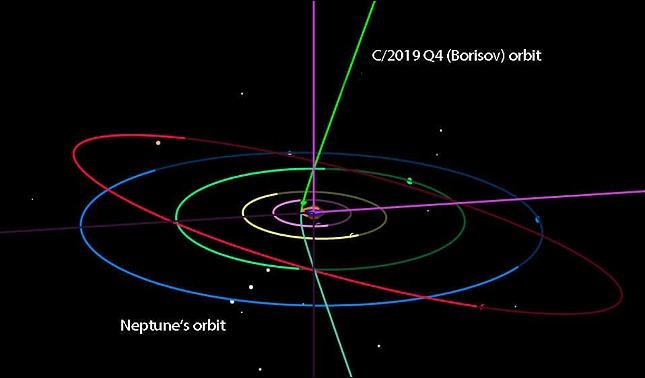 rceni - Segundo objeto interestelar- visitante- de-l sistema -solar- de- la -historia-