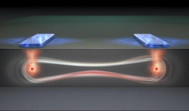 rceni - Chip cuántico -es -creado -revolucionara- las- seguridad -de- comunicaciones-