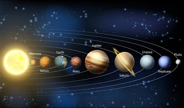 rceni - Rotación -de- los- planetas- del -sistema -solar- es -mostrada- en -video-