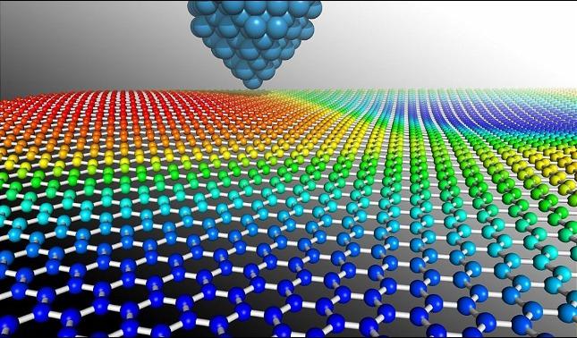 rceni - Grafeno -se -puede-crear- filtro -que- puede- convertir -agua- de -mar- en- agua -potable-