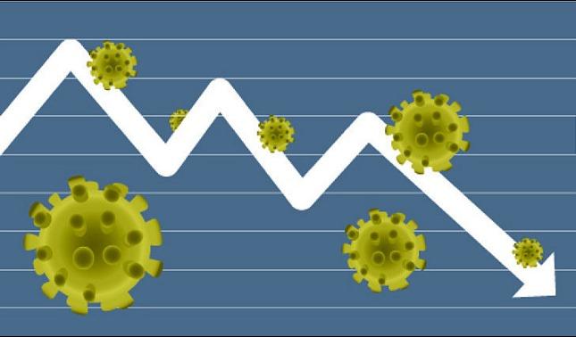 rceni - Retracción económica - quiénes- son -los-ganadores- de- la -pandemia -