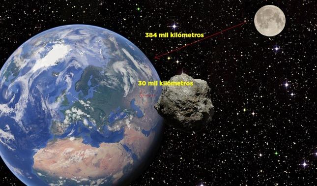 rceni - El asteroide apophis -NASA -se -prepara- para -el- Dios- del- Caos-