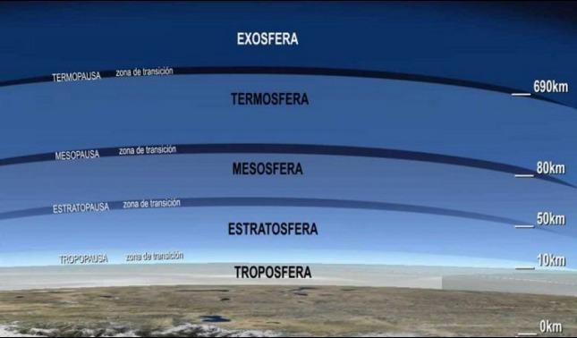 rceni - atmósfera -descubren- que- puede -producir -diferentes -sonidos-