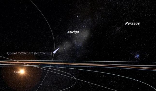 rceni - cometa neowise - es -visible- a -simple -vista- durante-el- mes -de- julio-