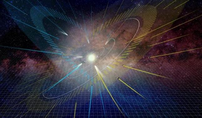 rceni - Eclíptica vacía -es- el -segundo- plano -de- alineación -en -el- Sistema -Solar-