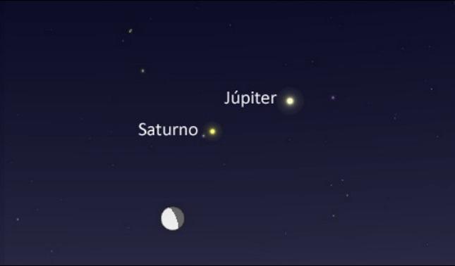 rceni - Júpiter y Saturno -entran -en- conjunción- un -evento- astronómico -excepcional-