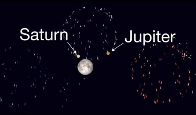 rceni - Triángulo - entre- la- luna -júpiter -y- Saturno -se- podra- observar- esta- semana-