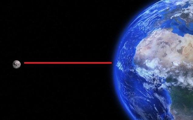 rceni - Mini luna 2020 SO -se -alejara -para -siempre- de -la -tierra- la- proxima- semana-