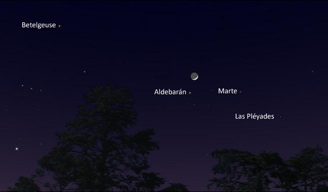 rceni - Alineación- de -la -Luna- Marte -y -Aldebarán -se -verá -este- marzo- 2021-