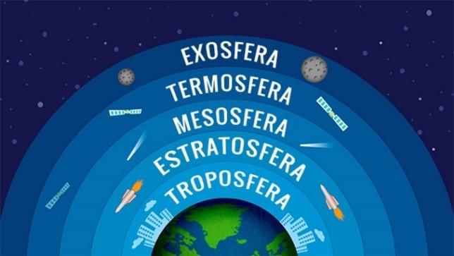 rceni - La estratosfera - las -emisiones -de- gases- de- efecto- invernadero- la -reducen -