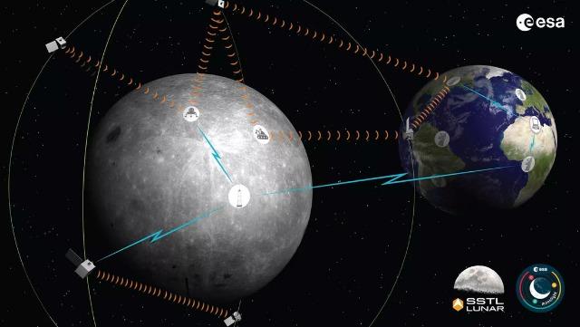 rceni - Satélites artificiales -con -ellos- planear -instalar- en- la -luna -gps-y -skype-