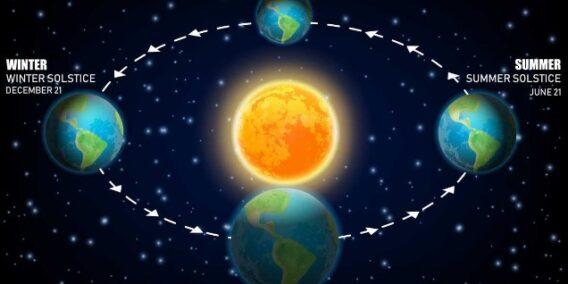 rceni - El solsticio -de- verano- en -junio- de- 2021 -qué -es- y- cuando- será -