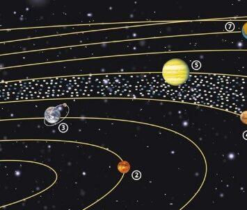 rceni - Dos rocas espaciales rojas -inesperadas- vistas -en -el -cinturon -de- asteroides-