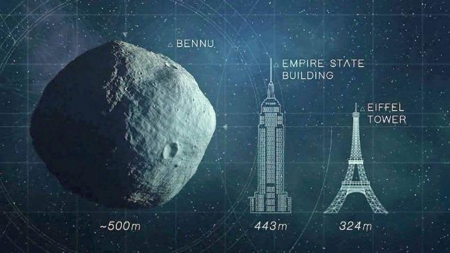 rceni - El asteroide Bennu -China -enviará- 23 -cohetes- para -desviar- su -trayectoria-